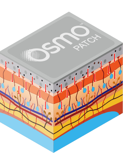 OSMO Patch - How it works - step 2
